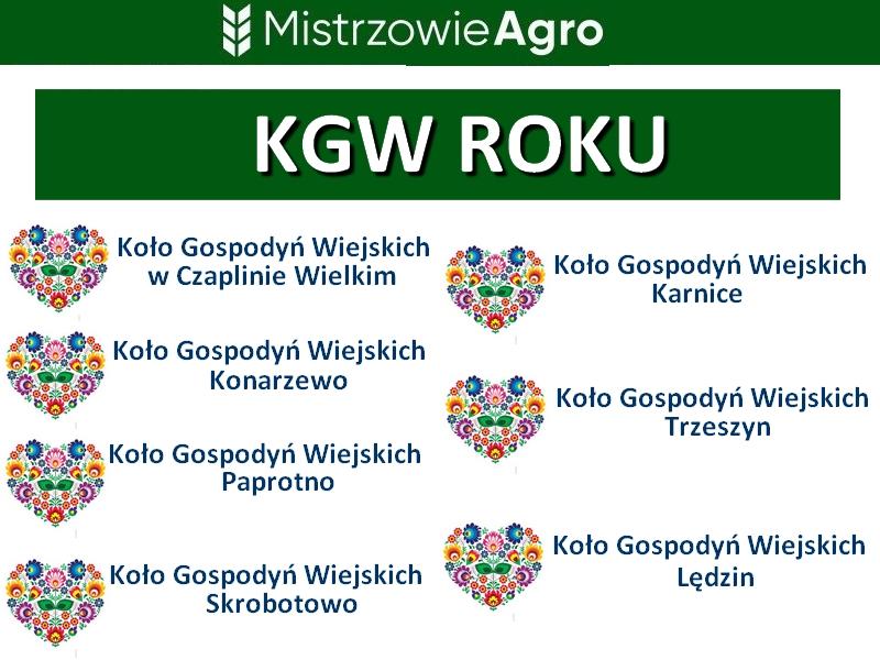 KGW Roku